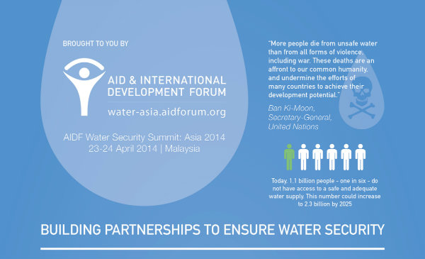By 2025, 1800 million people will be living with absolute water scarcity!